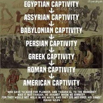 Hebrew Isralites Captivities